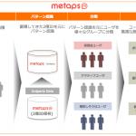 メタップス、人工知能を用いたアプリ向けグロースハック自動化ツール 「Metaps Automation」の提供を開始