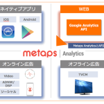 メタップス、アプリ解析ツール「Metaps Analytics」をWEBサイトにも対応