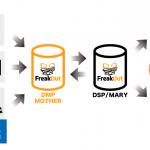 フリークアウトと日本交通、位置情報連動マーケティング事業で提携