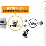 フリークアウト、RTBエンジンを刷新しインフィード・ダイナミックリターゲティング広告を開始