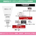 DMP内蔵のMAツール「SATORI」、オーディエンスデータを利用した不動産向けのサービス開始