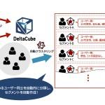 ブレインパッド、DMPのデータから高速にセグメントを作成する「DeltaCube」に自動クラスタリング機能を搭載
