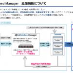 サイバーエージェント、「CA DataFeed Manager」にデータフィード計測機能とLPO機能を追加