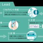 サイバーエージェント、実店舗への来訪促進の最大化を図る広告配信サービス 「Visit Lead」を提供開始