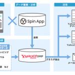 オプト、アプリプロモーション総合支援プラットフォーム「Spin App」が「Yahoo! DMP」と連携開始
