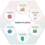 GMO NIKKO、マーケティングソリューションを「GMO MARS」ブランドに統合