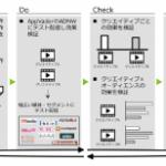 アップベイダーとViibar、動画広告の制作・配信・分析をワンストップで提供するパッケージ商品提供開始