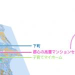 ジオロジック、リアル行動ターゲティング広告「GeoLogic Ad」を提供開始