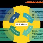 オプト、TVCM×Web広告最適化コンサルティングサービスパッケージ「BLEND.TxD」提供開始