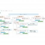 アクティブコア、新機能「DMPオートメーション機能」を提供開始