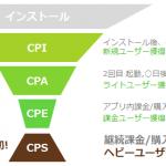ファンコミュニケーションズ、獲得ユーザーの課金に応じて成果報酬が1年間発生し続けるCPS(継続課金型報酬)広告を提供開始