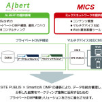 ALBERT、ミックスネットワークがデジタルマーケティング領域において提携