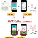 サイバーエージェントのAMoAd、ユーザーの商品購入促進を最大化するソリューション「Smart Lead」の提供開始