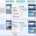 サイバーエージェントのLINE向け配信ツール「CA‐Link」、アンケート配信機能「リッチアンケート」を追加