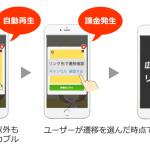 サイバーエージェントのAMoAd、エンターテイメント系アプリ向け動画広告「インタースティシャルビデオ広告」の提供を開始