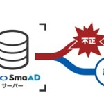 GMO TECH、スマホ向け広告配信サービス「GMO SmaAD」に オンライン広告向け不正対策機能を導入