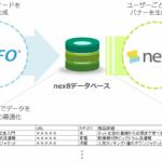 ファンコミュニケーションズの「nex8」、コマースリンクと連携し高精度なデータフィード自動生成を実現