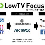 サイバーエージェントのテレビCMが届きにくい層へWeb動画広告ターゲティングを可能にする 「LowTV Focus」、Facebook・Twitter・Instagram・niconicoなどにも配信開始