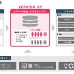 オプトのアプリプロモーション総合支援プラットフォーム「Spin App」、リテンション機能を強化