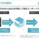 ファンコミュニケーションズのスマホアドネットワーク「nend」、アプリエンゲージメント広告の提供を開始