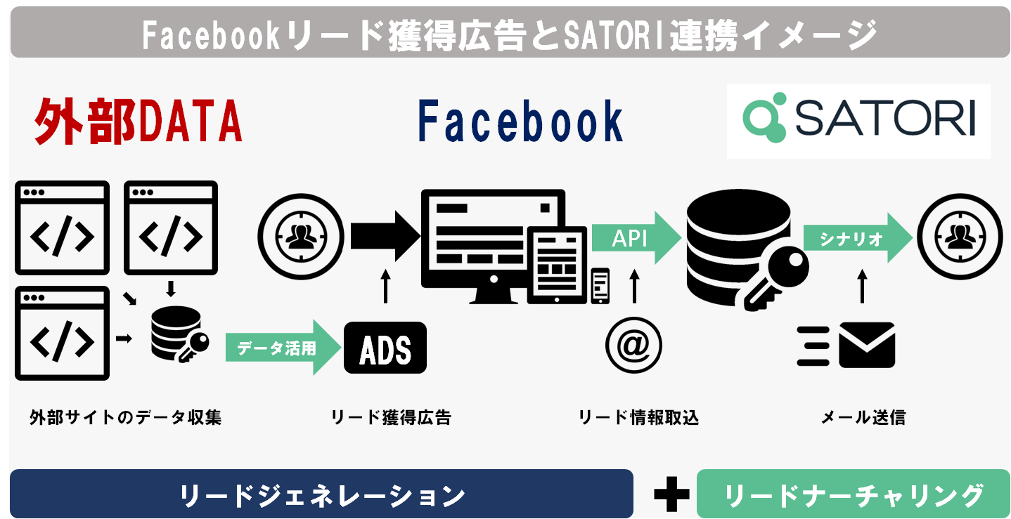 satori facebook
