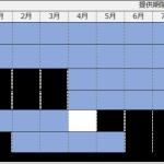 サイズミック、Yahoo! JAPANと協力して企画した天気連動型広告を配信開始