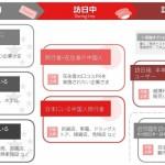 メンバーズ、TencentのDSPパートナーiClick Interactive Asiaの日本企業初のパートナーとして提供開始