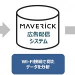 マーベリックなど3社、Free Wi-Fiの位置情報を広告配信に活用