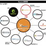 ユナイテッドのDSP「Bypass」、サイバーエージェントのインフィード広告特化型SSP「CA ProFit-X」と接続開始
