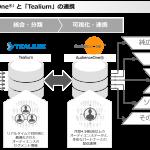 DAC、リアルタイム顧客データプラットフォームを提供するTealiumと業務提携