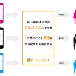 サイバーエージェントのインフィード広告特化SSP「CA ProFit-X」、 新機能「CA Audience」の提供を開始