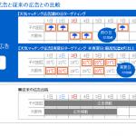 日本気象協会の「tenki.jp」、天気マッチング広告の運用を開始