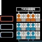 DACのDMP「AudienceOne®」、デジタルインテリジェンスの「CMARC®」とデータ連携を開始