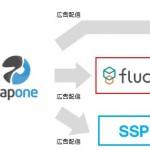 アキナジスタの「TAP ONE」、SSP「fluct」との連携を開始