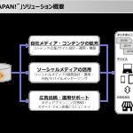 DAC、インバウンドビジネス向けデジタルマーケティングソリューション「いらっしゃいませJAPAN!™」を提供開始