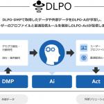 データアーティスト、データマネジメントプラットフォーム「DLPO DMP」と コンバージョン最適化Ai「DLPO Ai」をリリース