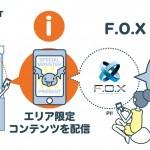 CyberZの「F.O.X」、beacon領域ネットワーク「SWAMP」と連携しリアル行動とアプリを連動した効果計測が可能に