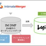 ソネット・メディア・ネットワークスのDSP「Logicad」、インティメート・マージャーのDMPとの連携を開始
