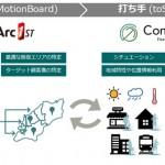 ウイングアーク1stとコネクトム、ロケーションベースマーケティング支援分野で連携
