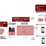 メディアジーンとJ:COM、WEBとテレビを連動させた新たな動画広告商品を発売