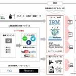 朝日広告社、テレビメタデータと日本IBM Watsonを活用したキャンペーンマネジメントの実証プロジェクトを実施