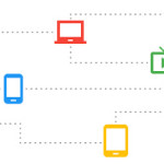 Google、クロスデバイスリターゲティング・リアル店舗のアトリビューション・TVCM計測をリリース