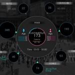 ウフル・ニアー・アロバ、位置情報とネットワークカメラ店内分析を組み合わせた「O2O店舗販促・分析ソリューション」を共同開発