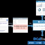 テクロコの「ATOM」、 無料のコールトラッキングサービスの提供を開始