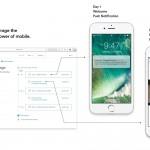 Tinderなどのモバイルマーケティングを手がけるLeanplum、シリーズCで2,900万ドルを調達