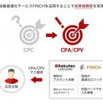 楽天グループのリンクシェア・ジャパン、「成果報酬型リスティング広告」の新サービスを提供開始