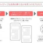 カタリベ、記事型LP生成ツール「KataribeCMS」を活用した記事LPOサービスを開始