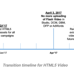 Google、2017年7月3日までに動画広告をHTML5への完全移行を発表