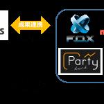 ユナイテッドのDSP「Bypass」、アプリ広告主向けに「アプリ内イベントレポート機能」の提供を開始