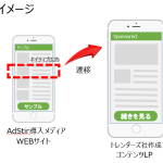 ユナイテッドのSSP「AdStir」、トレンダーズ株式会社と 記事コンテンツLPに特化したインフィード型ネイティブ広告ネットワークを共同開発